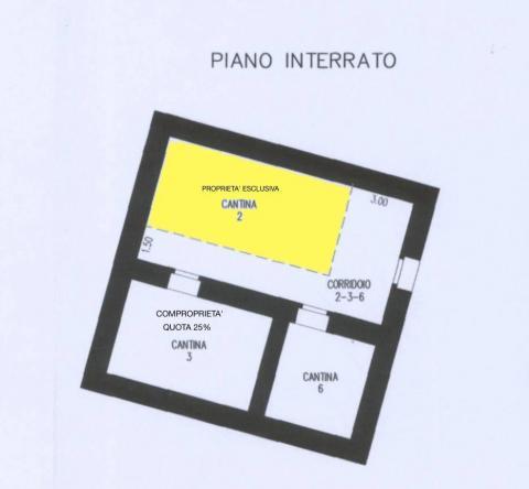 Planimetria cantine